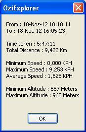 Συνολικά στοιχεία διαδρομής